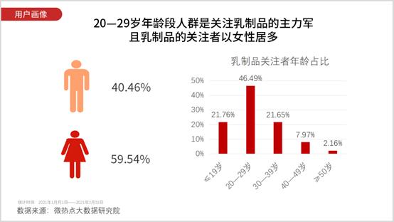 简爱酸奶夏海通: 消费红海中 精准定位差异化竞争 为新创企业指明方向