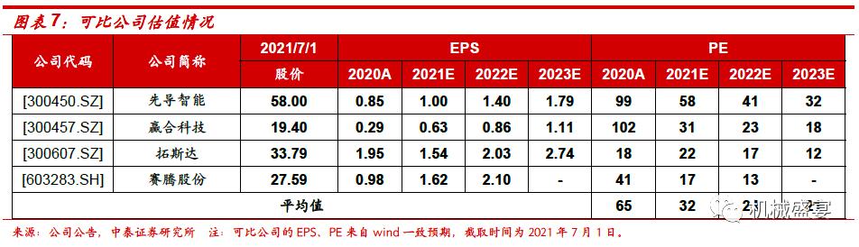 3+N战略布局,新能源业务有望突破——科瑞技术研究简报