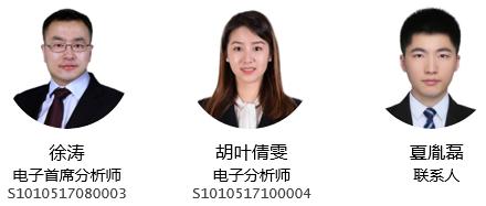 富瀚微(300613):安防芯片领域老牌厂商,后海思时代迎发展新机遇