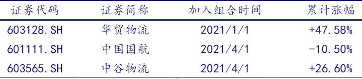 【银河晨报】7.6丨通信:700MHz招标开启,行业景气度提升