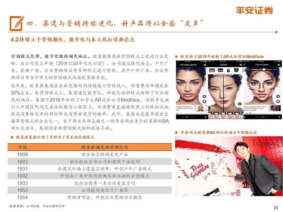 【平安证券】从欧莱雅历史出发,探索国货化妆品企业崛起之路