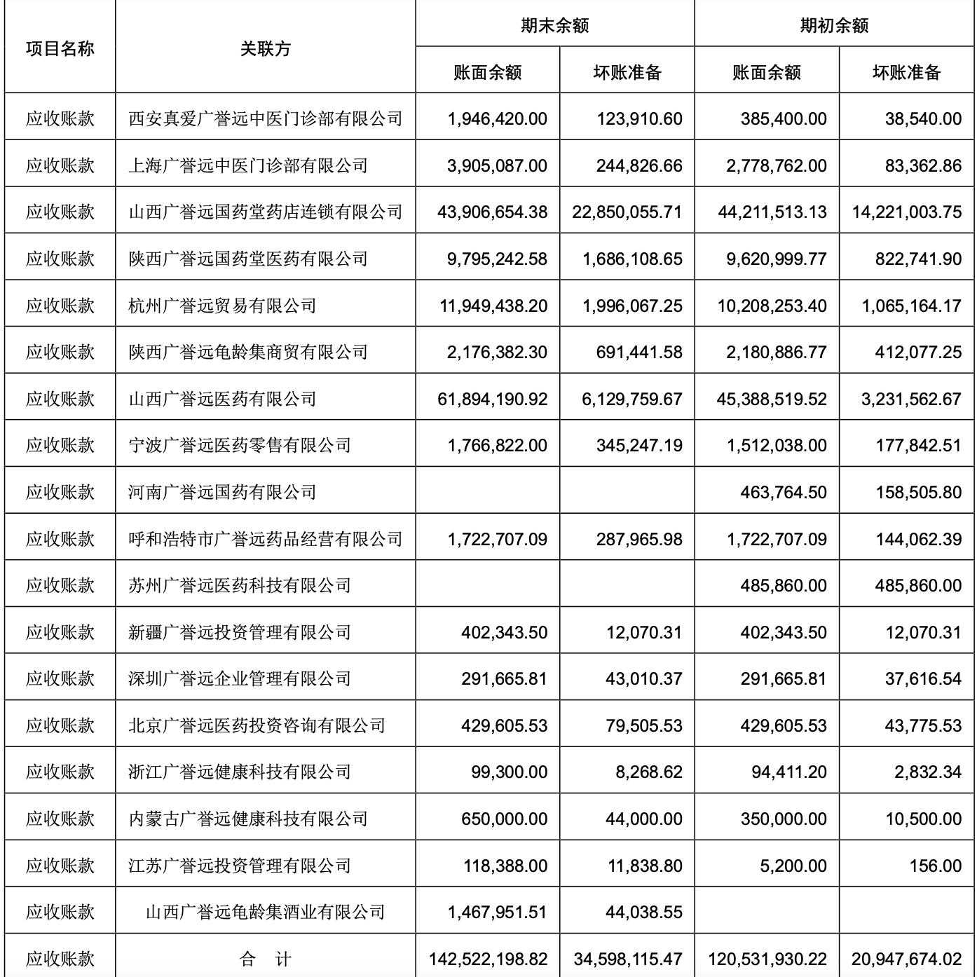 广誉远股权腾挪与资本迷局:从众筹到爆炒的逻辑