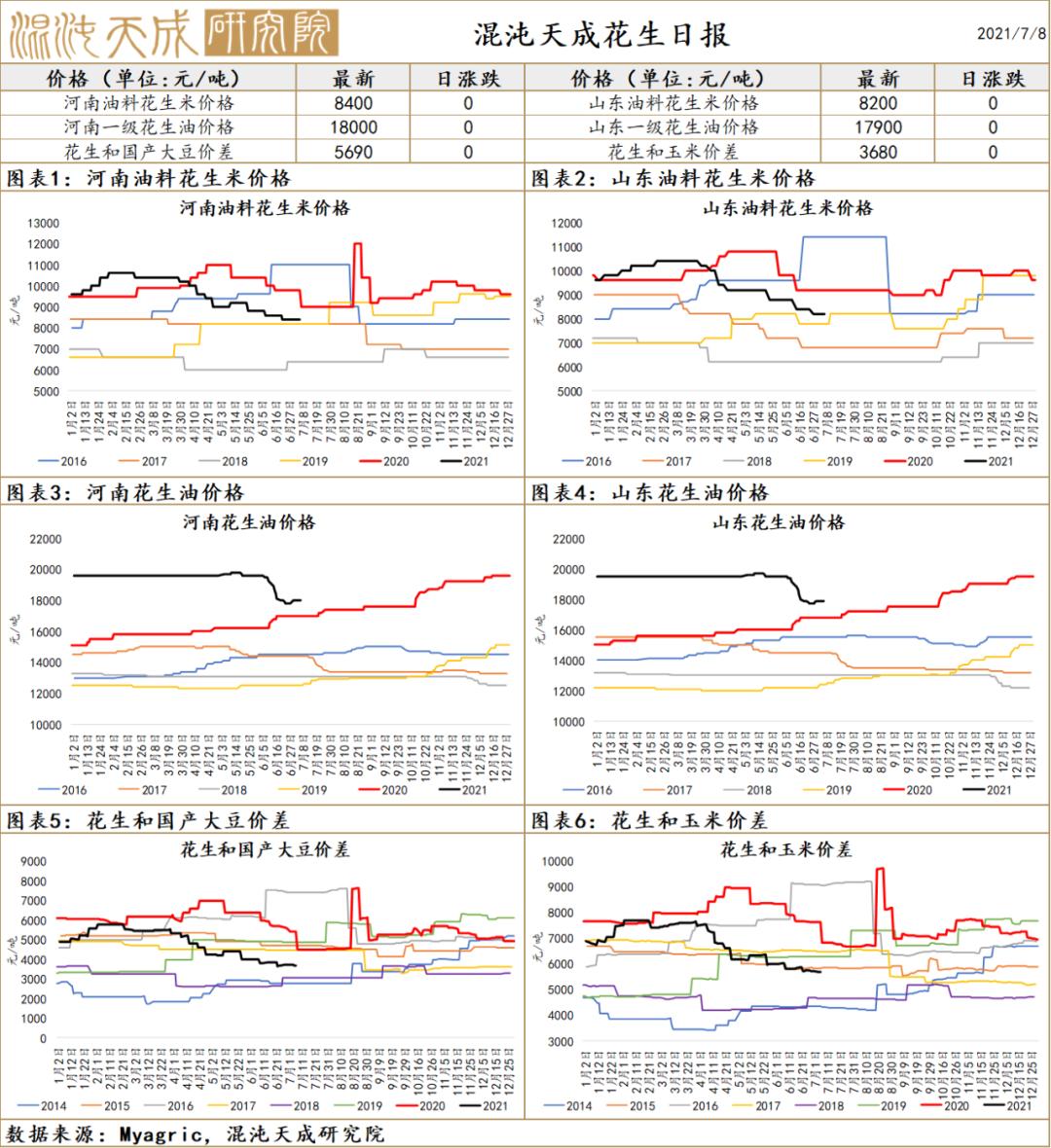 【农产品早评】欧洲疫情担忧,油棉普跌