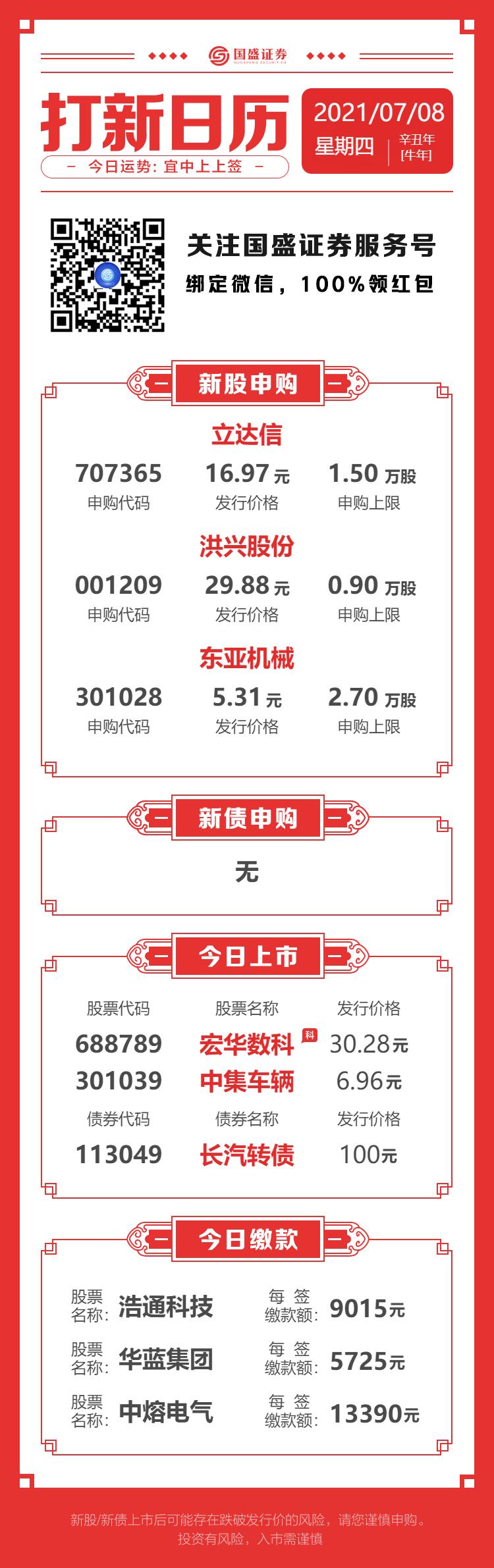 今日申购:立达信、洪兴股份、东亚机械