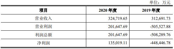 沙钢股份188亿关联收购被否一字跌停 两券商豪门无功