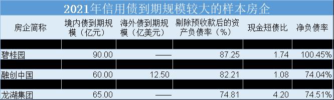 原报告 | 房企偿债高峰期解析