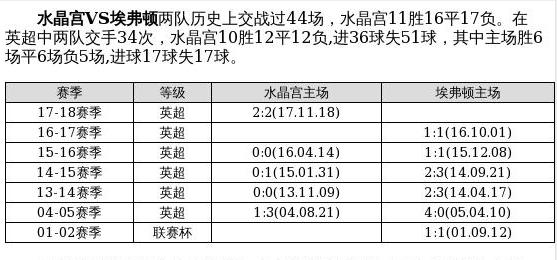 中国足球彩票20038期胜负游戏14场交战记录
