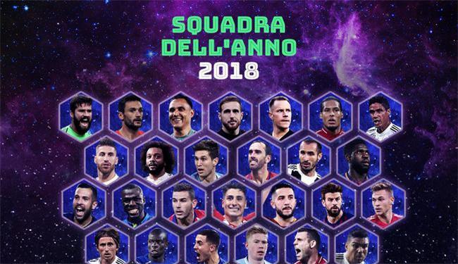 欧足联最佳阵容候选:魔笛领衔 C罗梅西姆巴佩在列