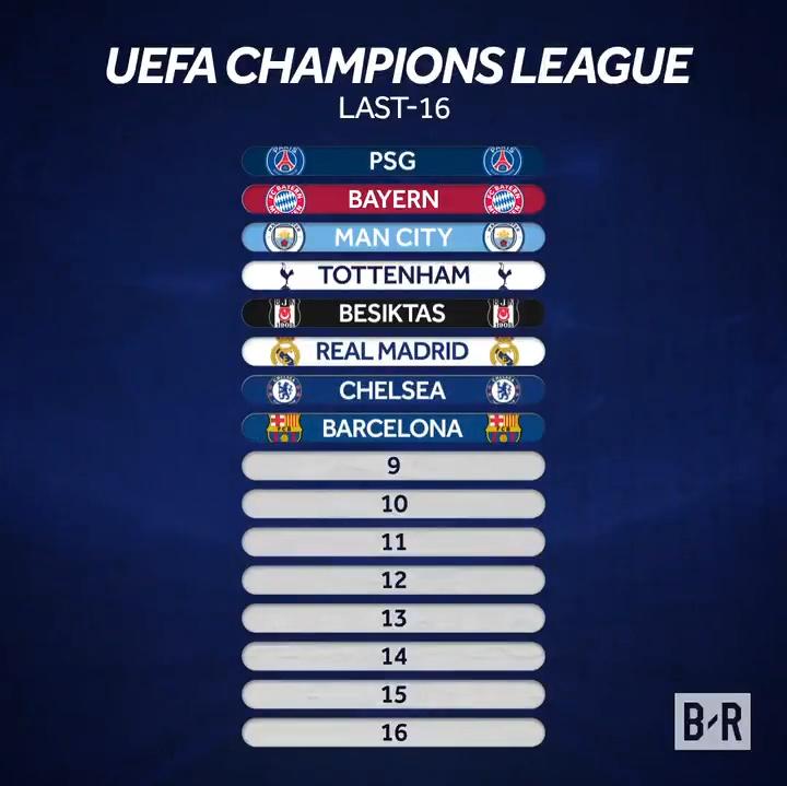 8支球队已拿到欧冠16强席位(9张)
