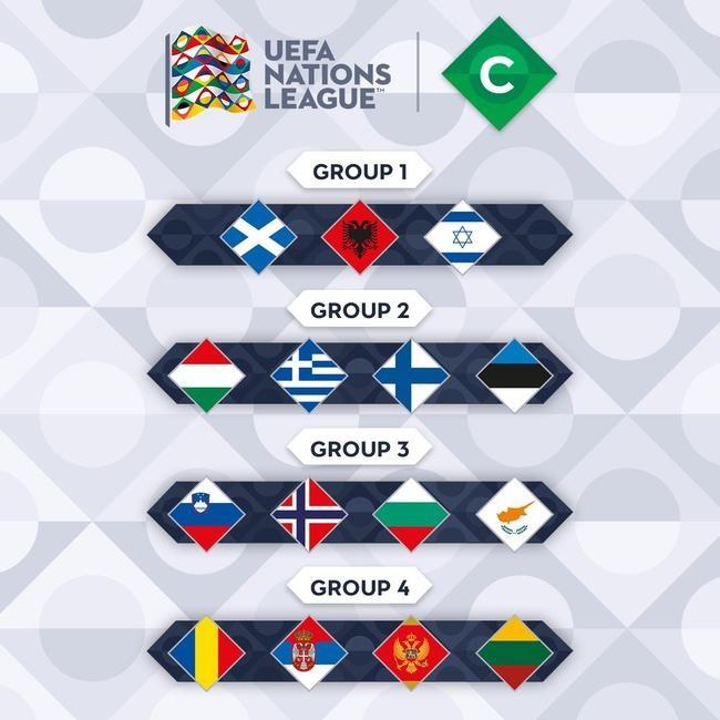 欧洲国家联赛抽签一览