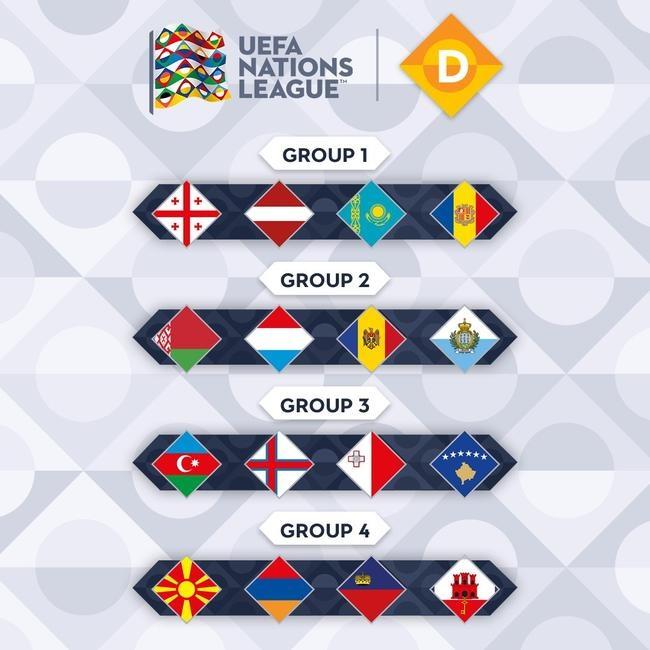 欧洲国家联赛抽签一览(5张)