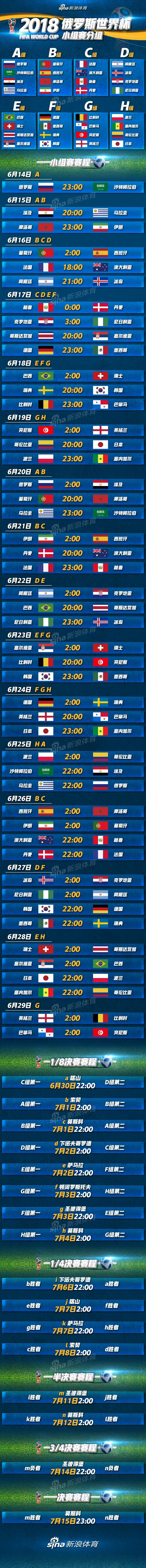2018俄罗斯世界杯分组赛程