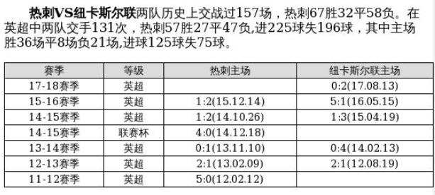 中国足球彩票20039期胜负游戏14场交战记录