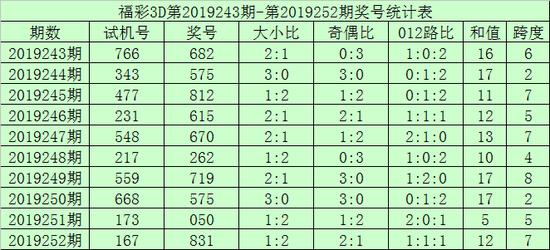 http://www.fanchuhou.com/tiyu/889766.html