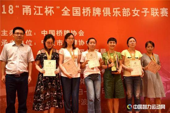宁波市江北区体育局副局长姚荣宗为季军南京兆和队颁奖