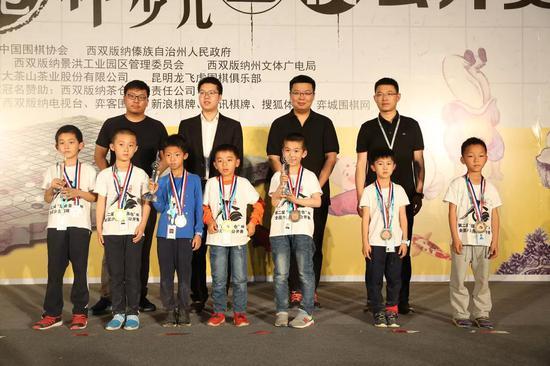 9、儿童C组团体奖: