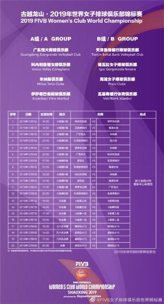世俱杯天津女排秒变国家队 和卫冕冠军瓦基弗同组