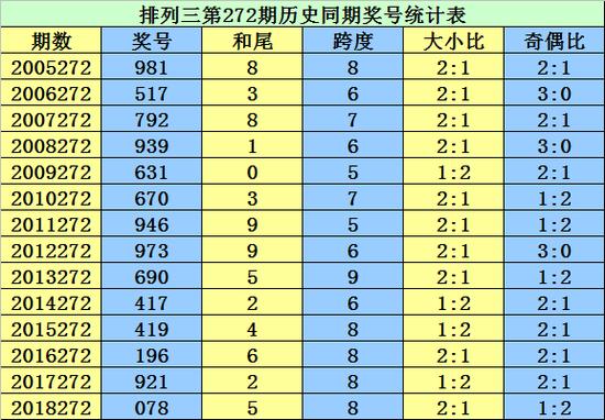 http://www.k2summit.cn/shehuiwanxiang/1174889.html
