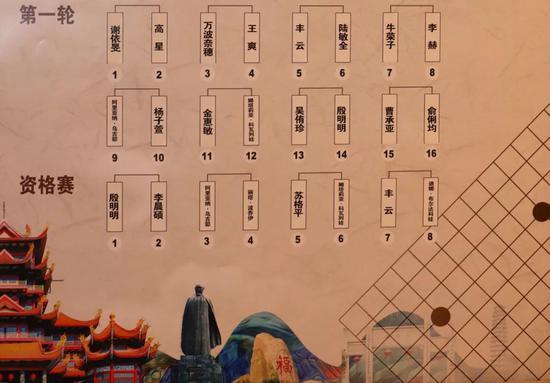 4月27日吴清源杯女子赛首轮对阵