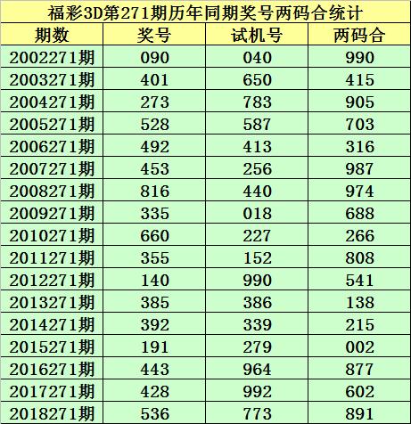http://www.ysj98.com/jiaoyu/1597513.html