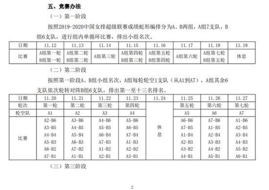 河南媒体:朱婷新赛季续约天津女排 征战排超联赛