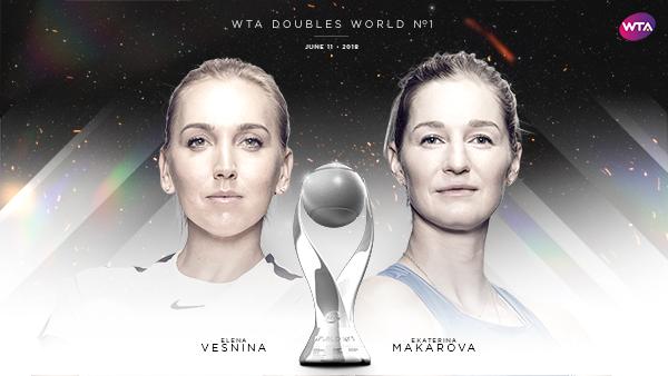 马卡洛娃和维斯尼娜
