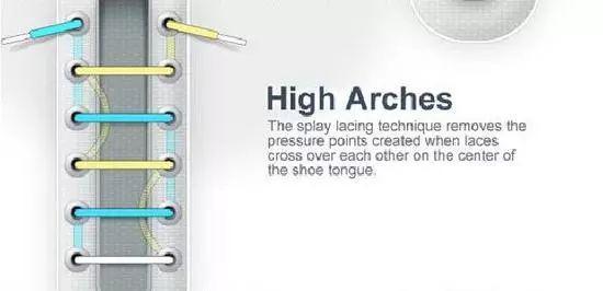 超好看鞋带系法图解
