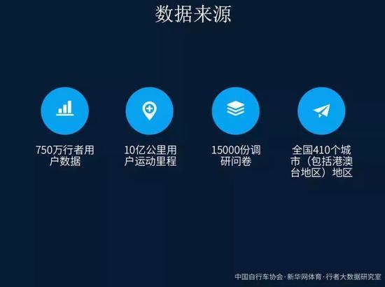 随后,行者现场节选了一部分2017中国骑行大数据报告中的数据。