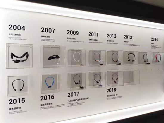 业界大奖的疯狂收割机