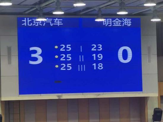 直落三局击败广东队 北汽男排有惊无险进八强