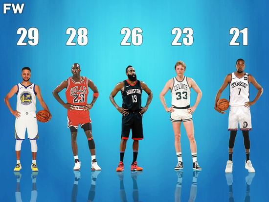 NBA五大高效砍40分球星 库里力压乔丹排第一