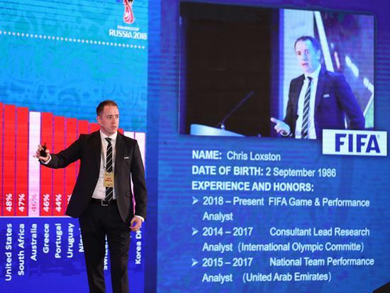 国际足联比赛分析专家克里斯·洛克斯顿