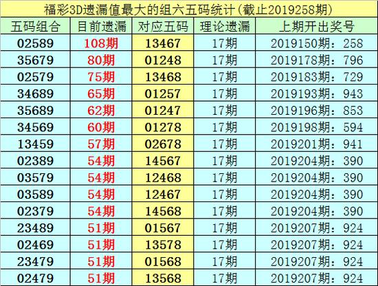http://www.ybyzsbc.com/yishu/1010988.html