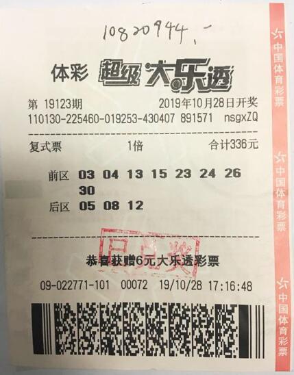 沧州合买团喜提大乐透头奖1082万:才合买四五期