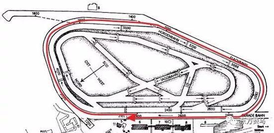 ▲图/Hoppegarten Racecourse