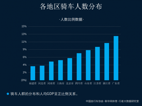 中国2018年gdp总量_江阴2018人均gdp