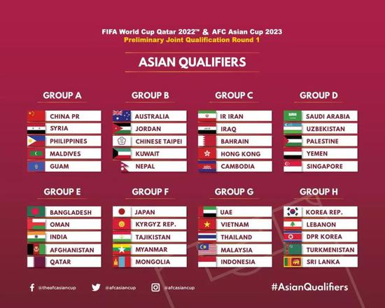 2022世界杯亚预赛40强战报
