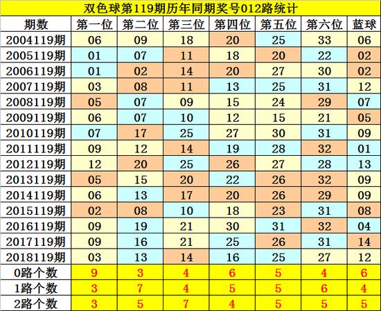 http://www.k2summit.cn/guonaxinwen/1196049.html