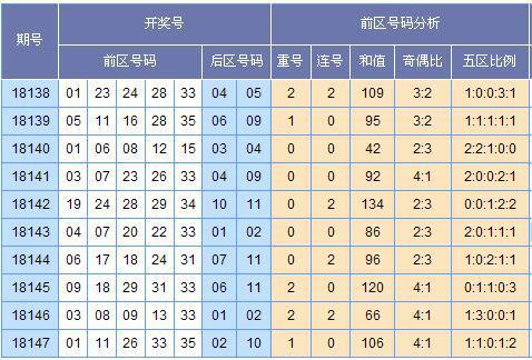(图外来源:http://tubiao.17mcp.com/Dlt/ChuhaoTezheng-10.html)