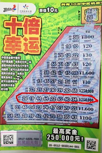 顺德幸运儿喜中体彩25万 自称好运是争取来的