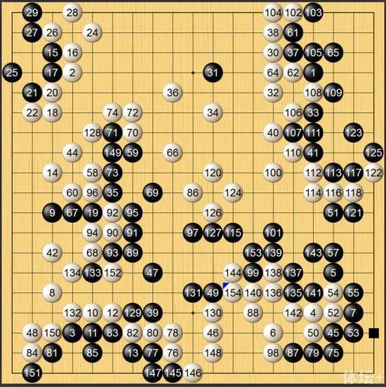 黑Kugutsu 白绝艺 白中盘胜