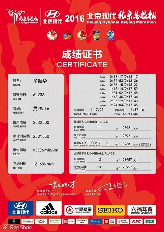 今年2月他首次突破2:30大关,在海南(三亚)国际马拉松跑出2:27:55。
