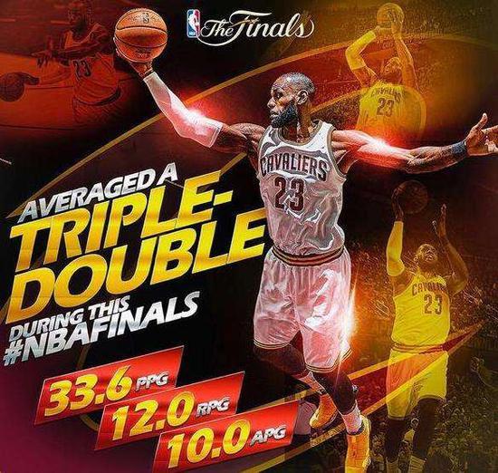 NBA官方晒图祝贺詹姆斯成就