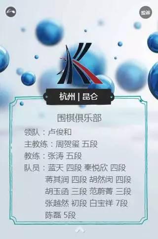 杭州昆仑阵容