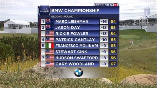 BMW锦标赛第二轮集