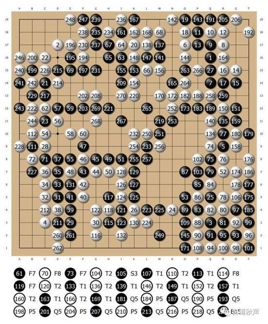 唐韦星执白270手中盘胜安国铉