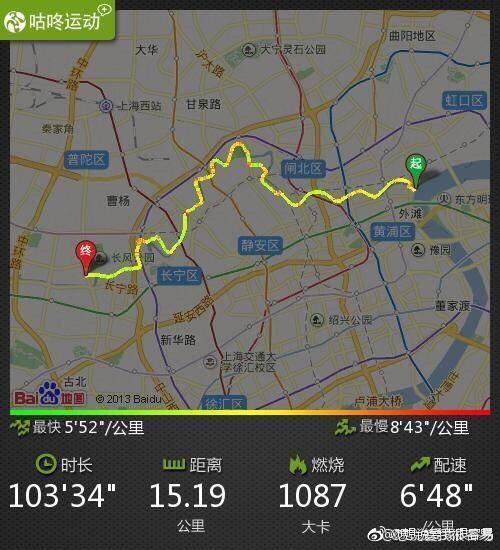 苏州河跑步线路