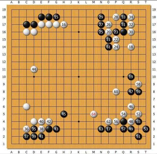 弈至64白调子不错。