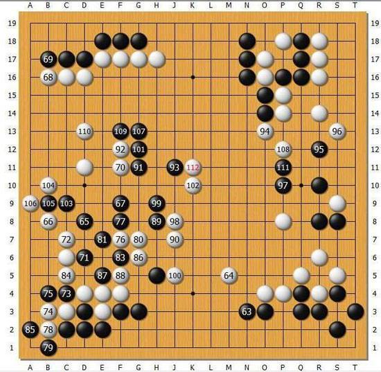 黑65打入好点!白76.80意在攻击黑棋左边几子,黑91.93整形好手,94~102这几步棋体现了AI对局面的掌控能力