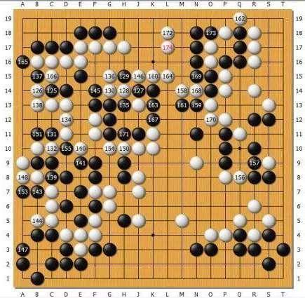 弈至174形成大转换,可谓是沧海变桑田!白成功确立优势。